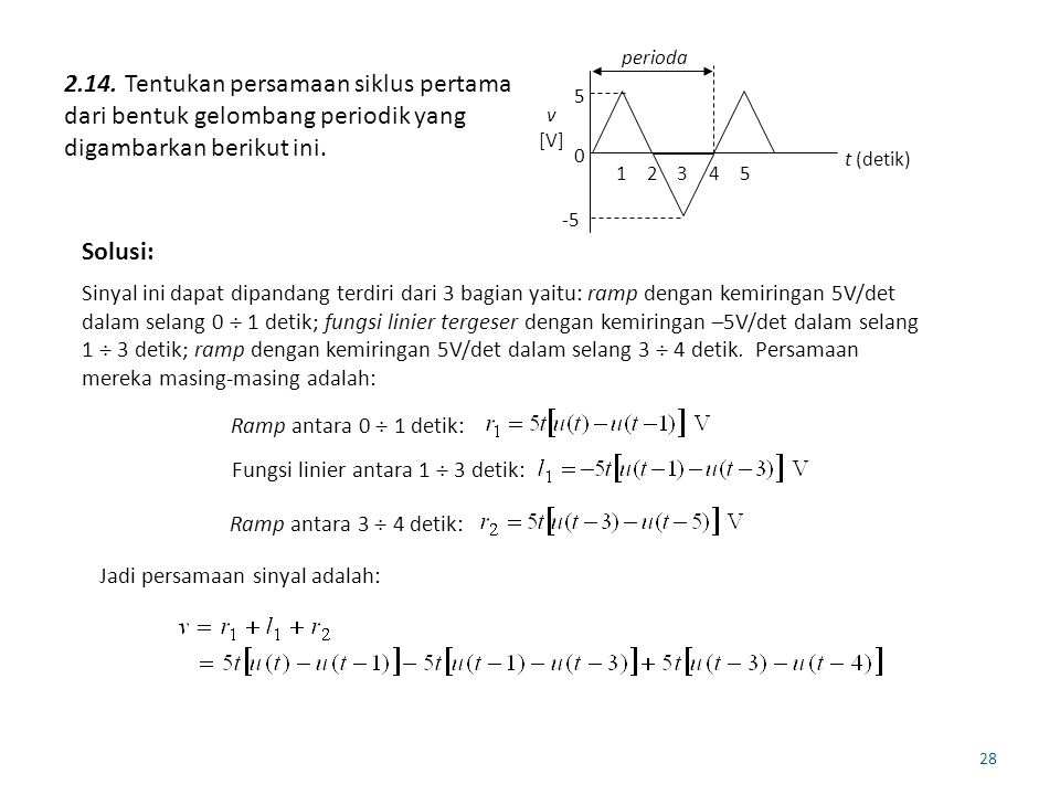-5 t (detik) v. [V] perioda. 5. 1. 2. 3. 4.